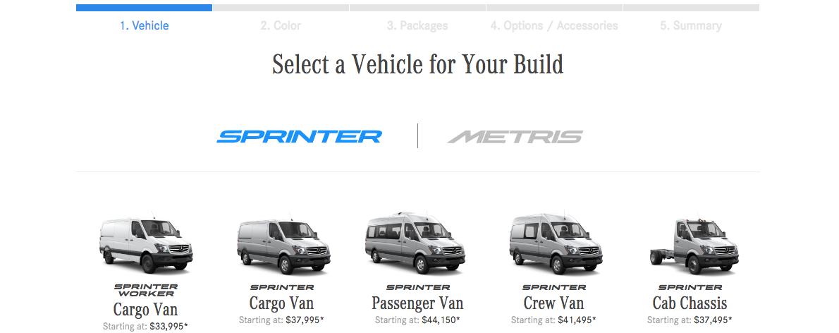 Sprinter build site